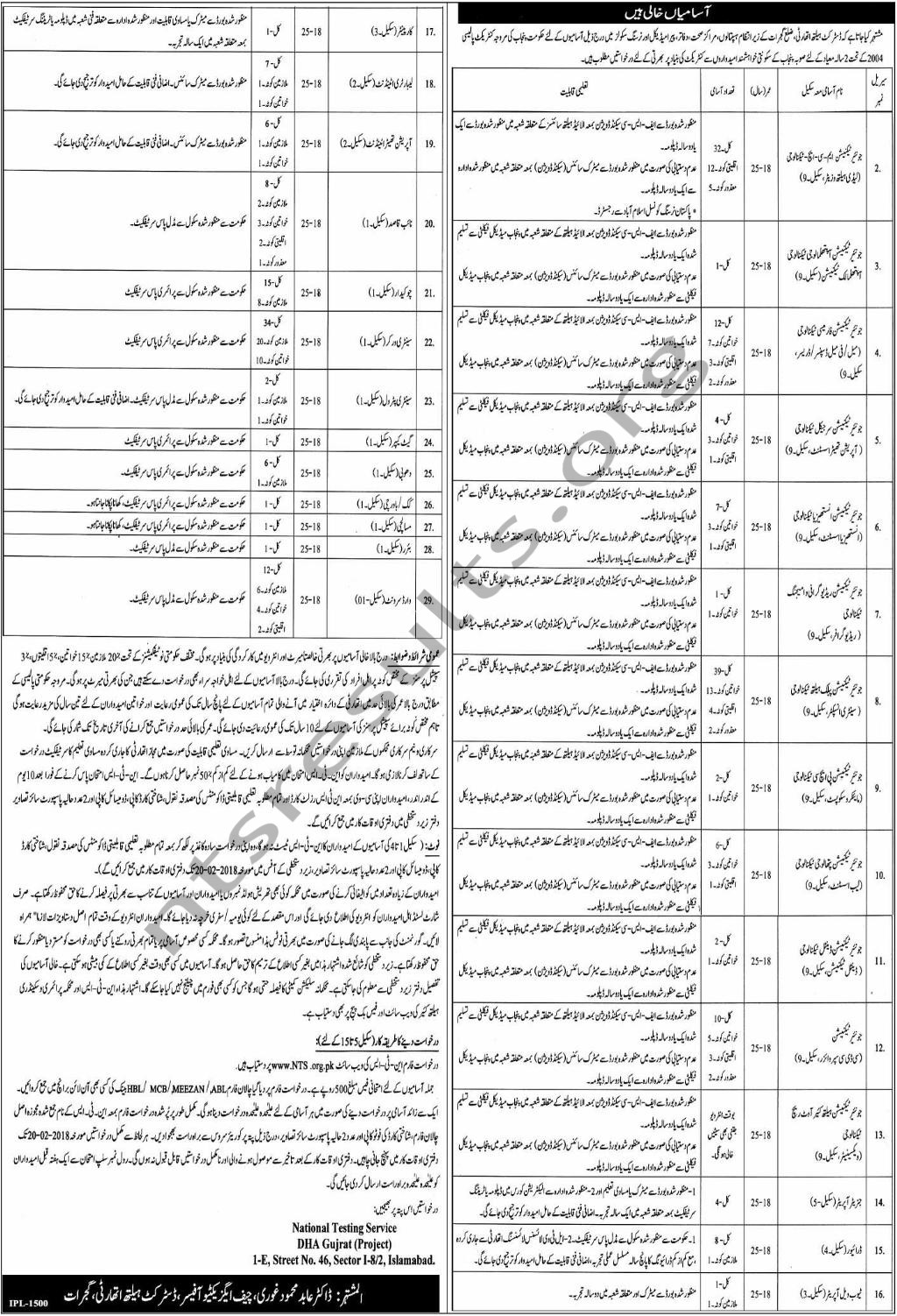 NTS District Health Authority Gujrat Jobs Download