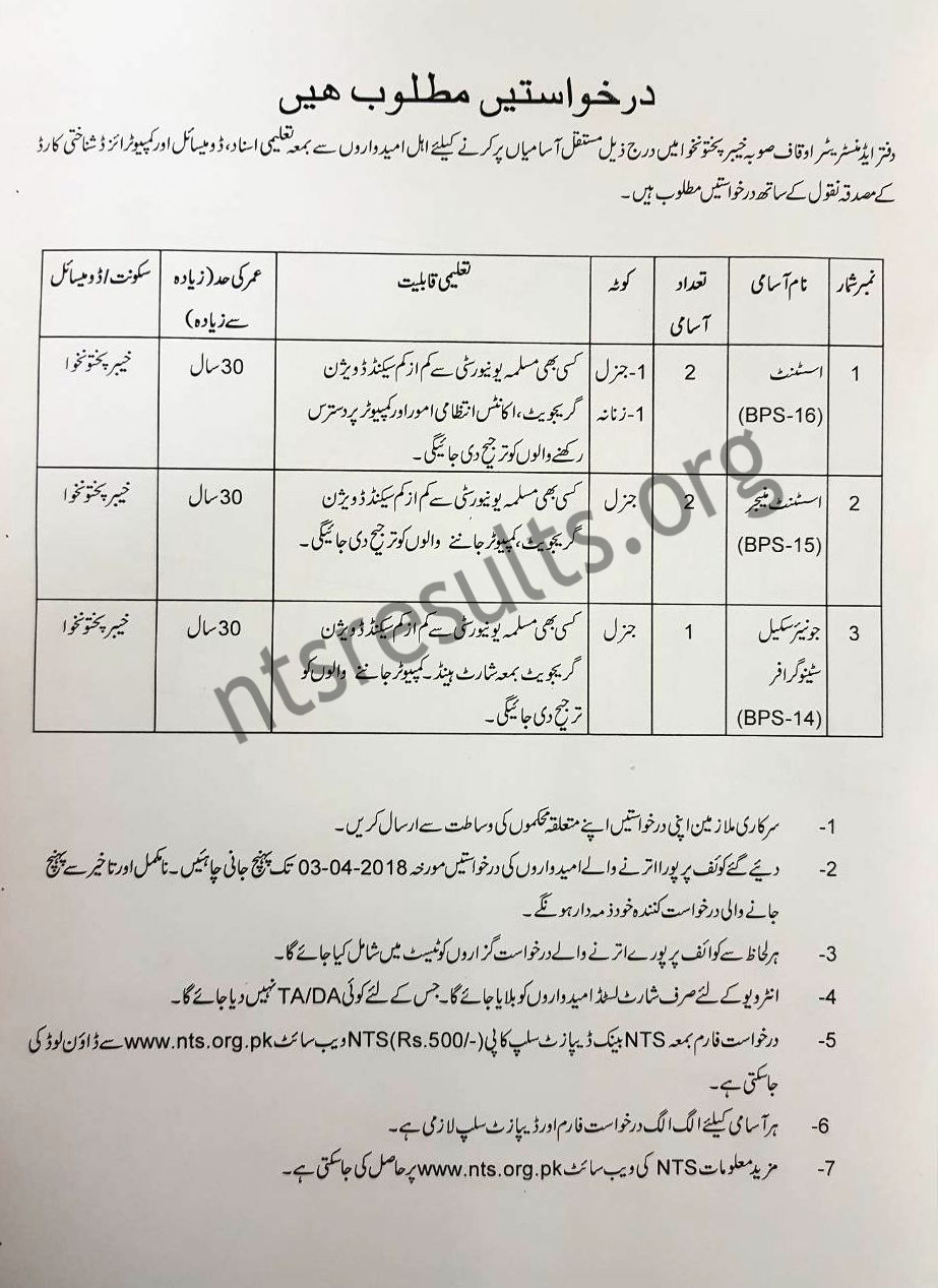 Auqaaf Department Khyber Pakhtunkhwa Latest Jobs Via NTS