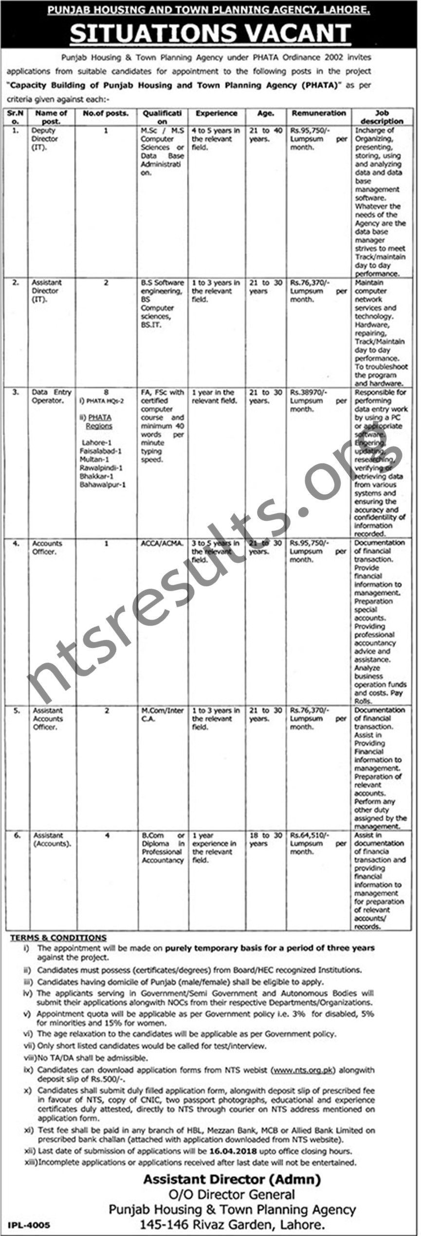 Punjab Housing Town Planning Agency Lahore PHATA Jobs Via NTS