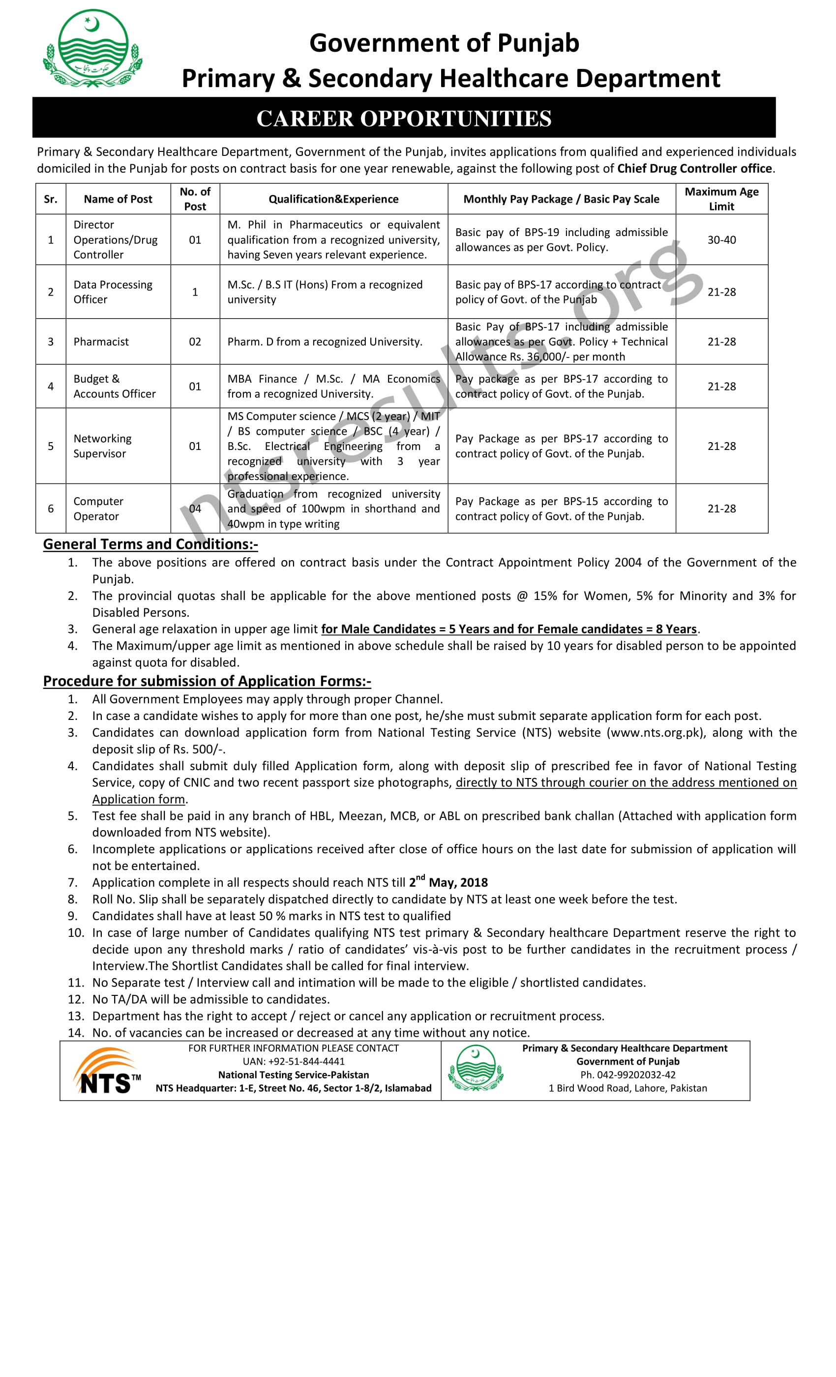 Primary Secondary Health Care Department Chief Drug Controller Office Jobs Via NTS