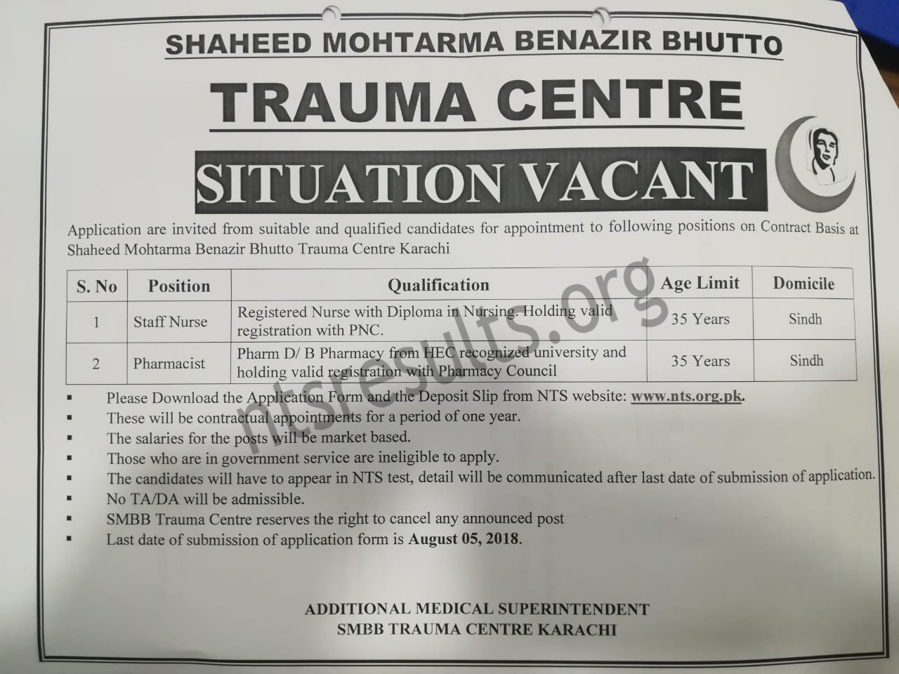 Shaheed Mohtarma Benazir Bhutto Trauma Center Karachi Jobs Via NTS