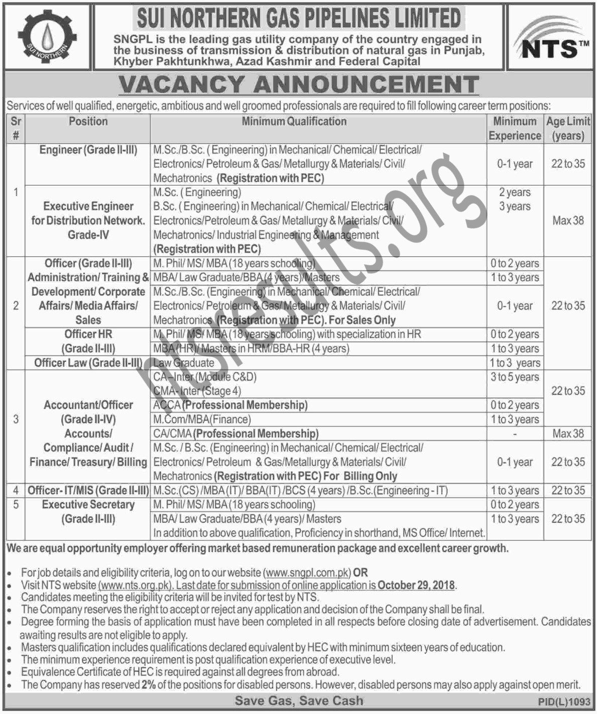 Sui Northern Gas Pipelines Limited SNGPL Jobs Via NTS