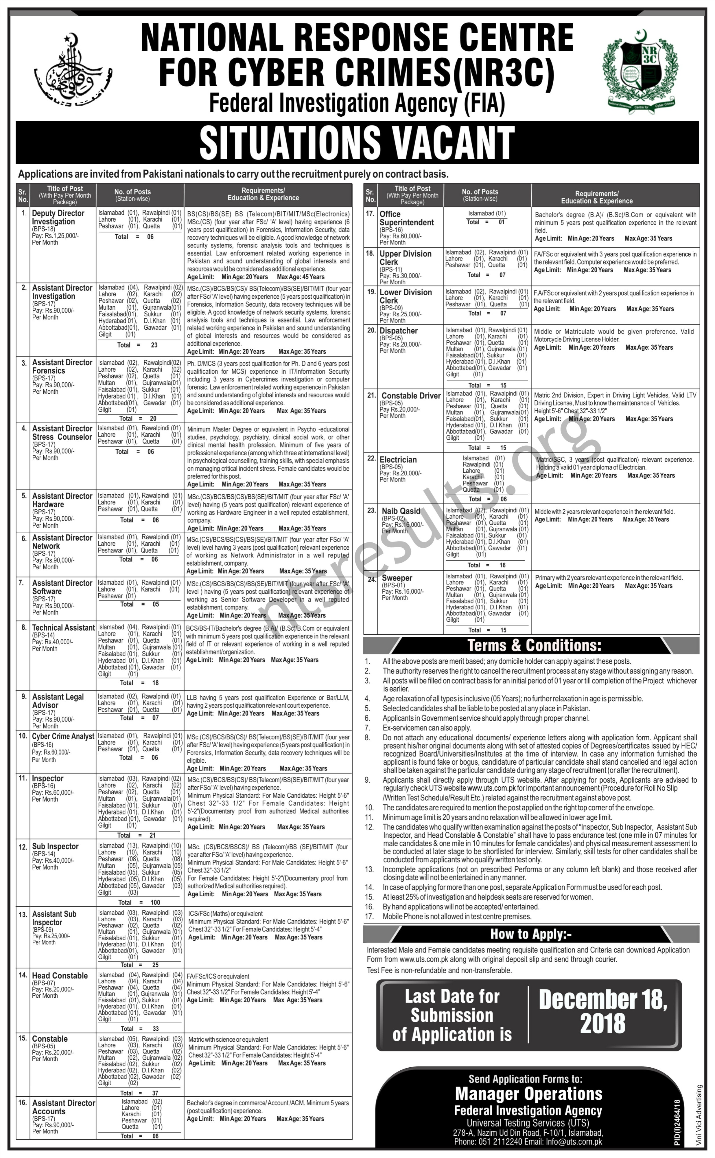 FIA Federal Investigation Agency Jobs 2019 Via UTS