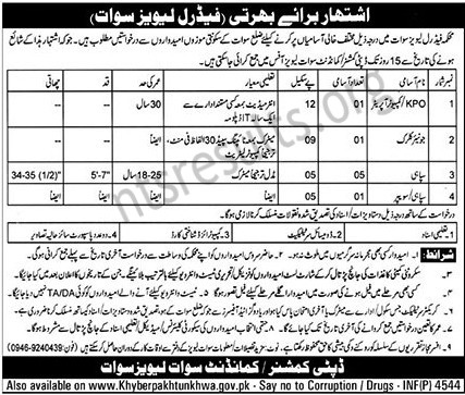 Federal Levies KPK Swat Computer Operator Junior Clerk Sipahi Jobs 2019