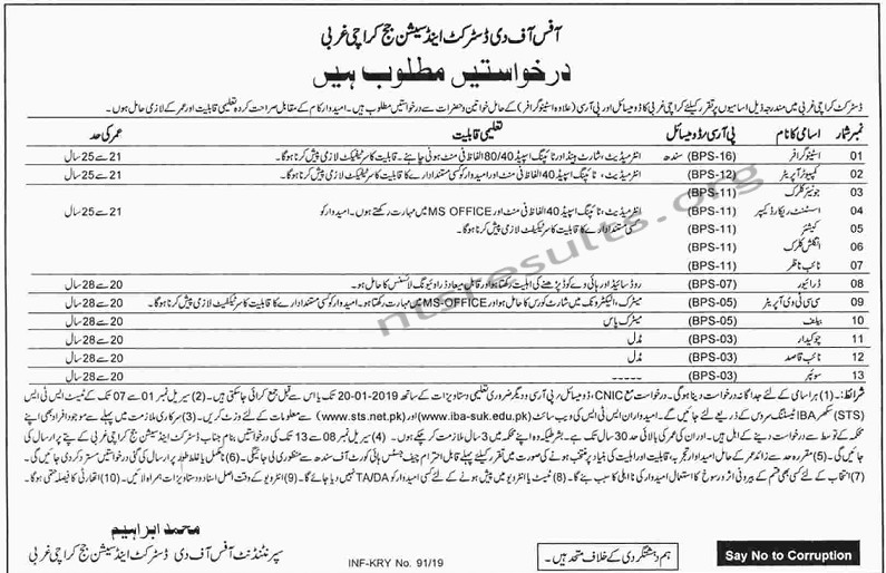 District Session Judge office Karachi West Jobs Via STS