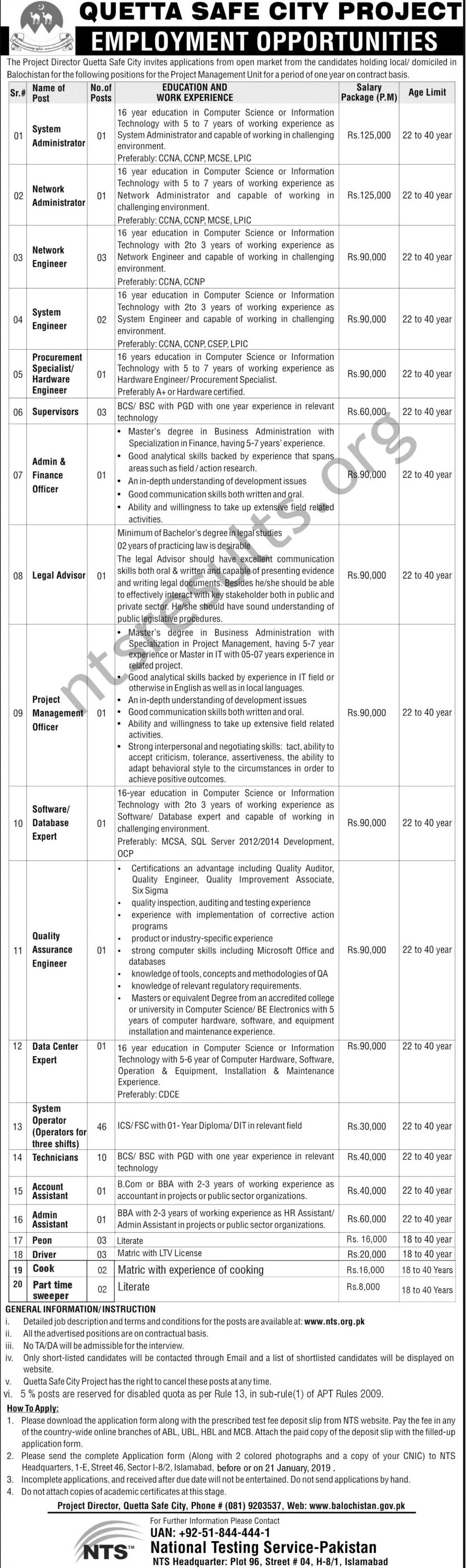 Quetta Safe City Jobs Via NTS