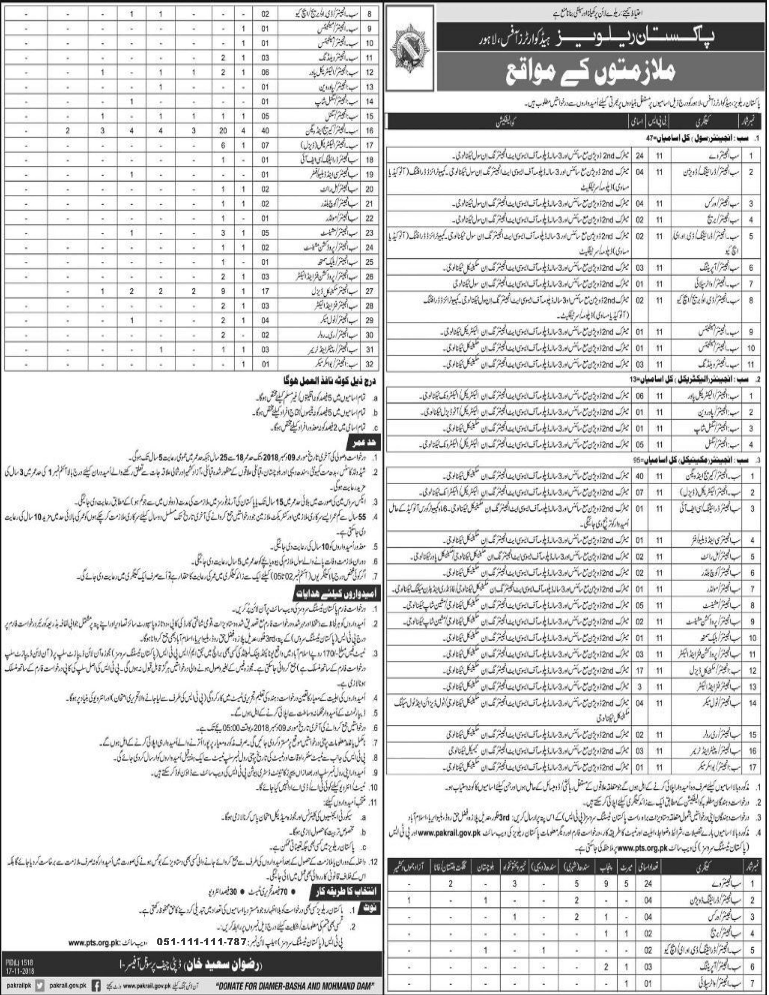 Pakistan Railway Jobs PTS Test Roll No Slip Download online Sunday