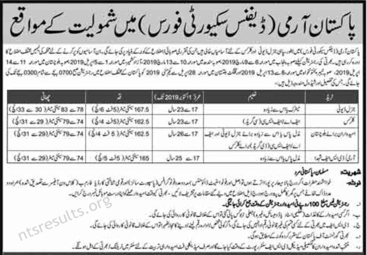 Pakistan Army Defence Security Force DSF Jobs March 2019