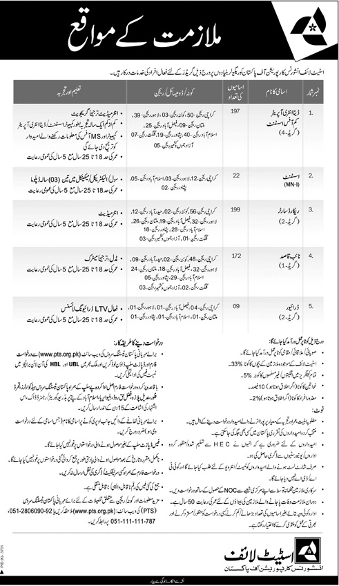 SLIC State Life Insurance Jobs 2019 Via PTS