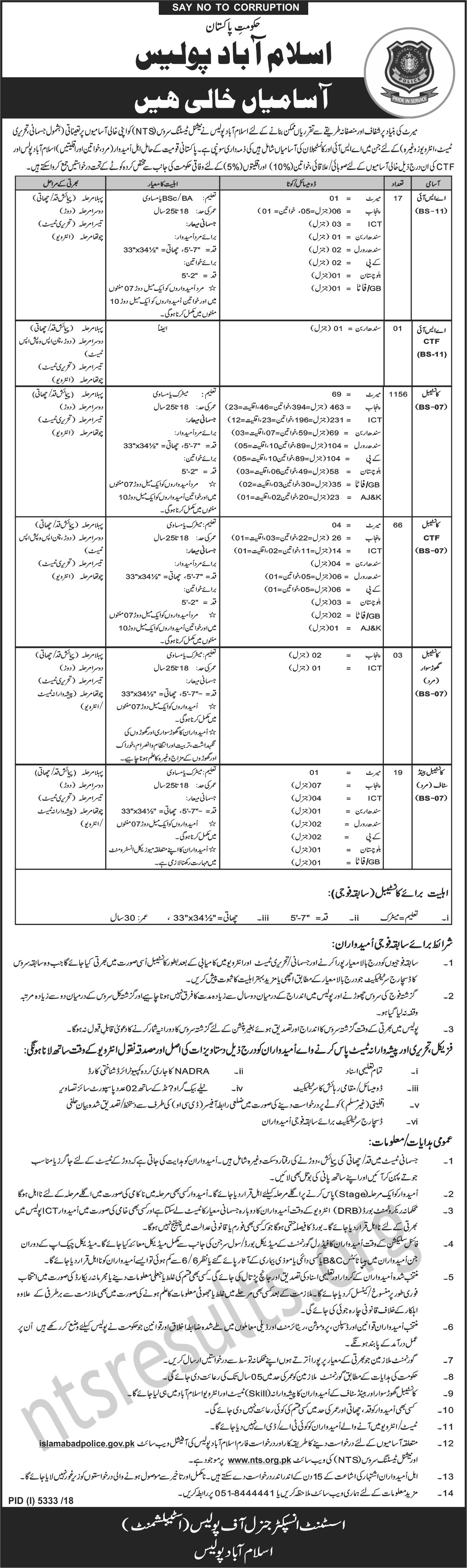 Islamabad Capital Territory Police Jobs NTS Test Roll No Slip