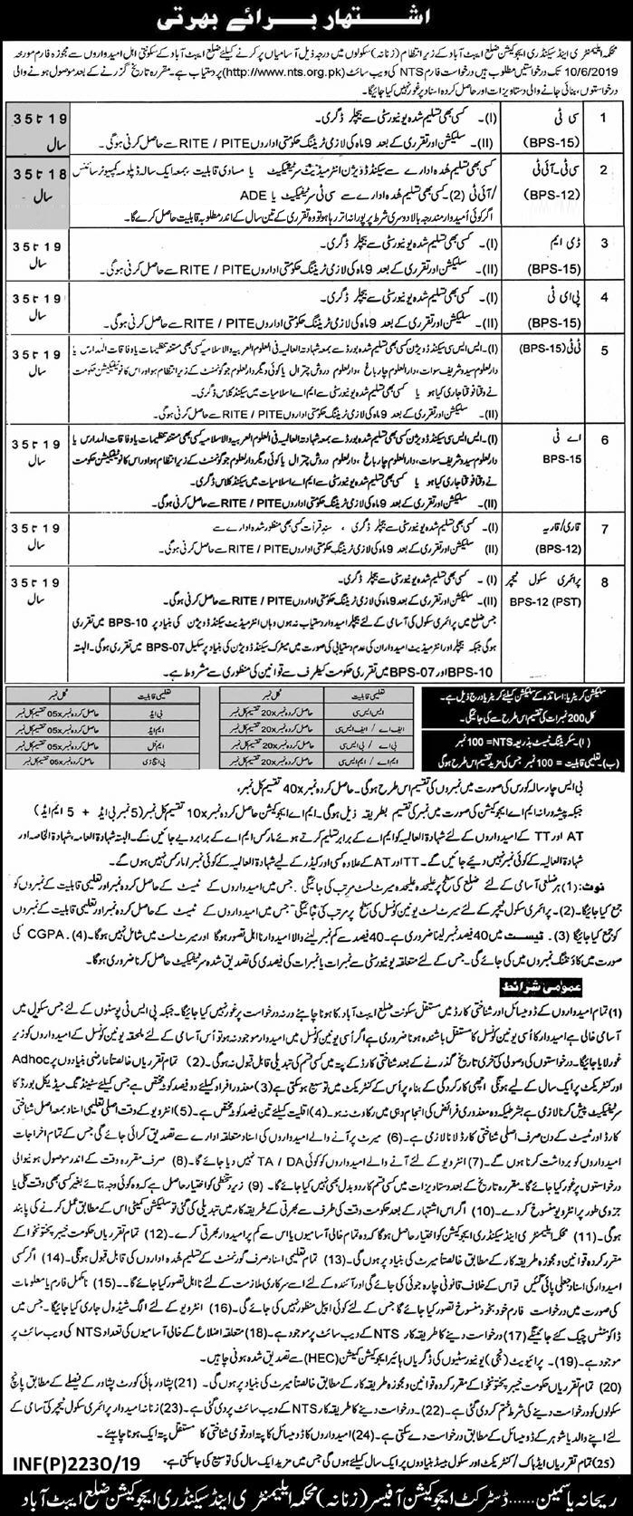 Elementary and Secondary Education Department KPK District Cadre Jobs SST IT CT PST DM NTS Test Roll No Slip