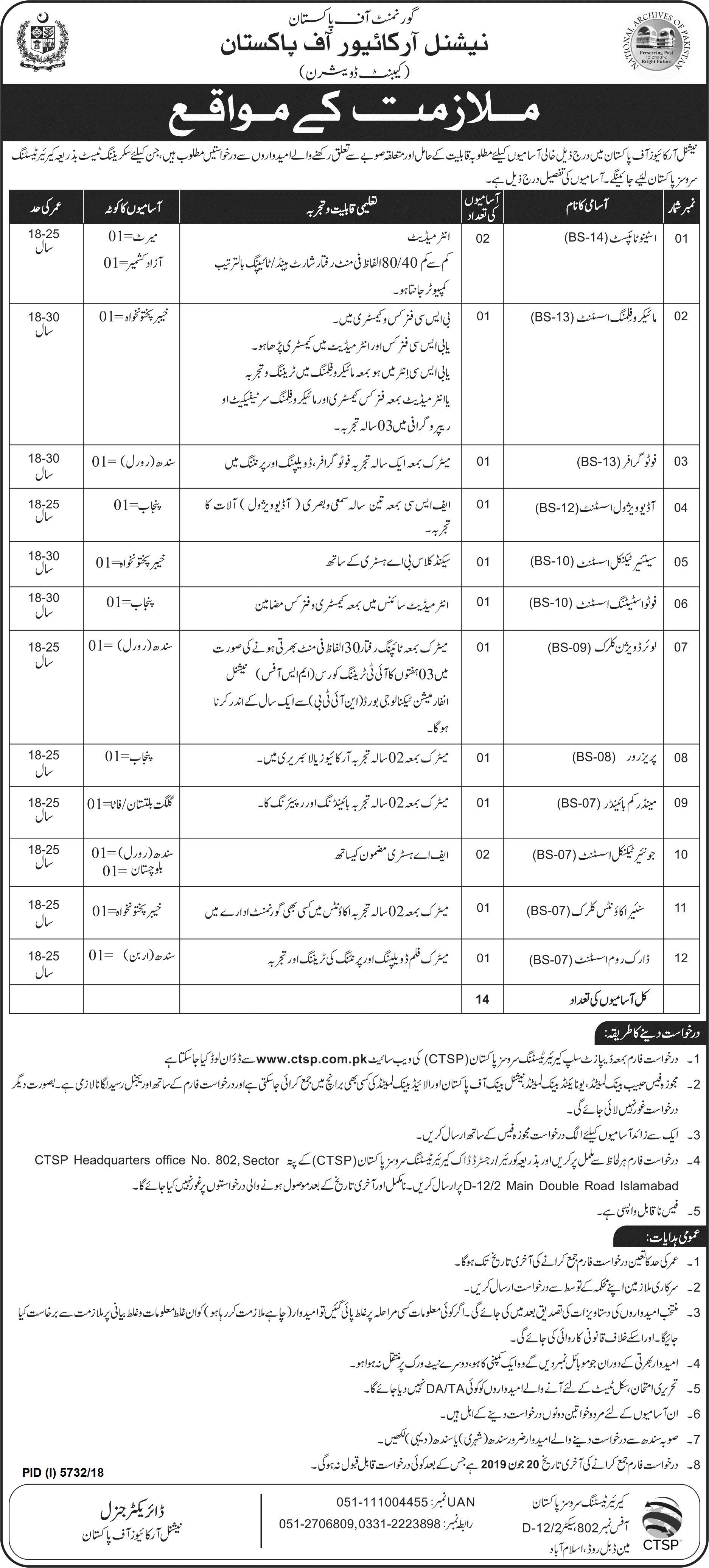 National Archives of Pakistan Jobs CTSP Test Result