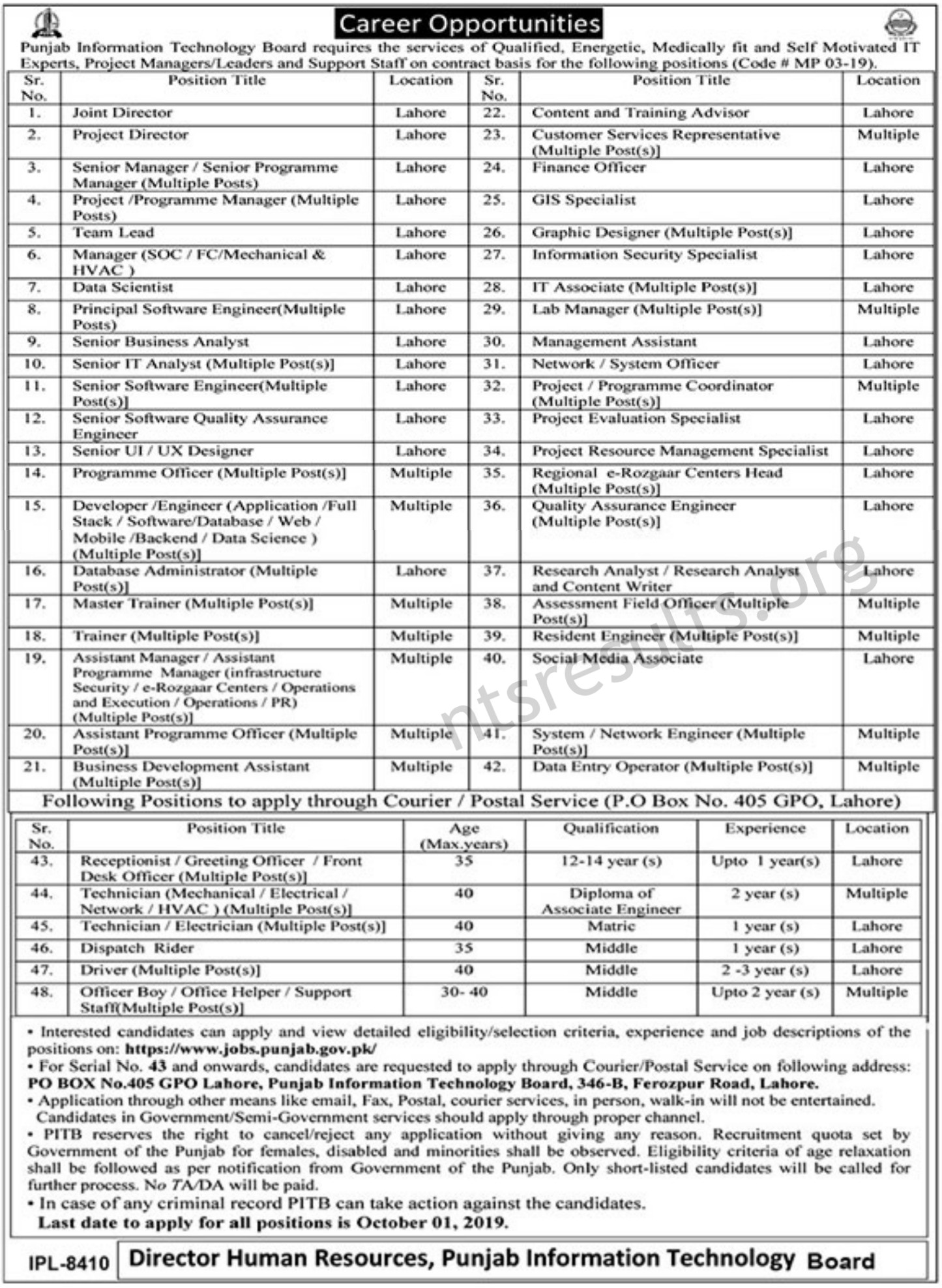 Punjab Information Technology Board PITB Jobs 2019