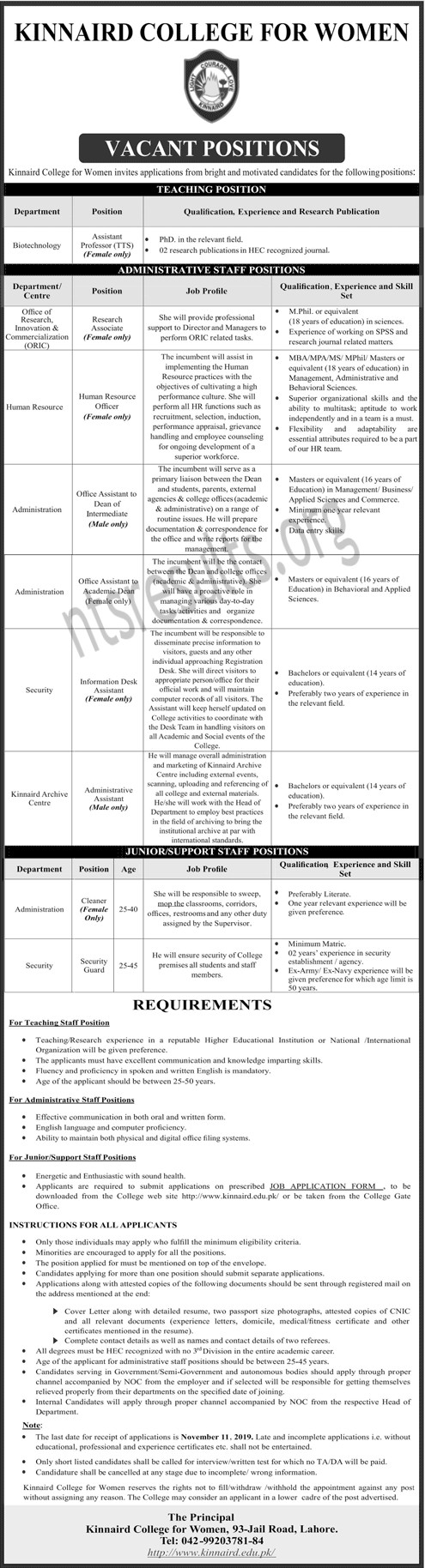 Kinnard College for Women KCW Lahore Jobs