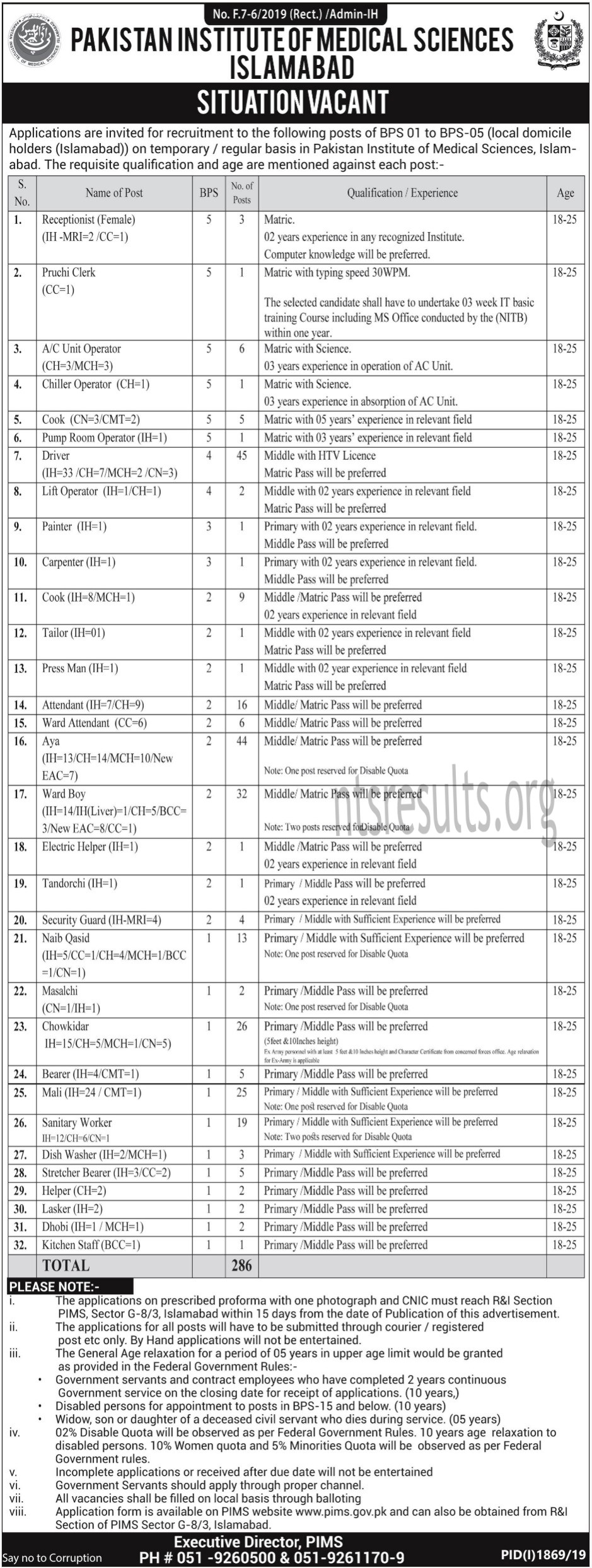 Pakistan Institute of Medical Sciences PIMS Jobs Via OTS