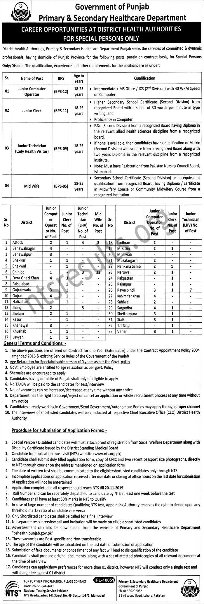 Primary Secondary Health Care Department Punjab Jobs NTS Test Roll No Slip