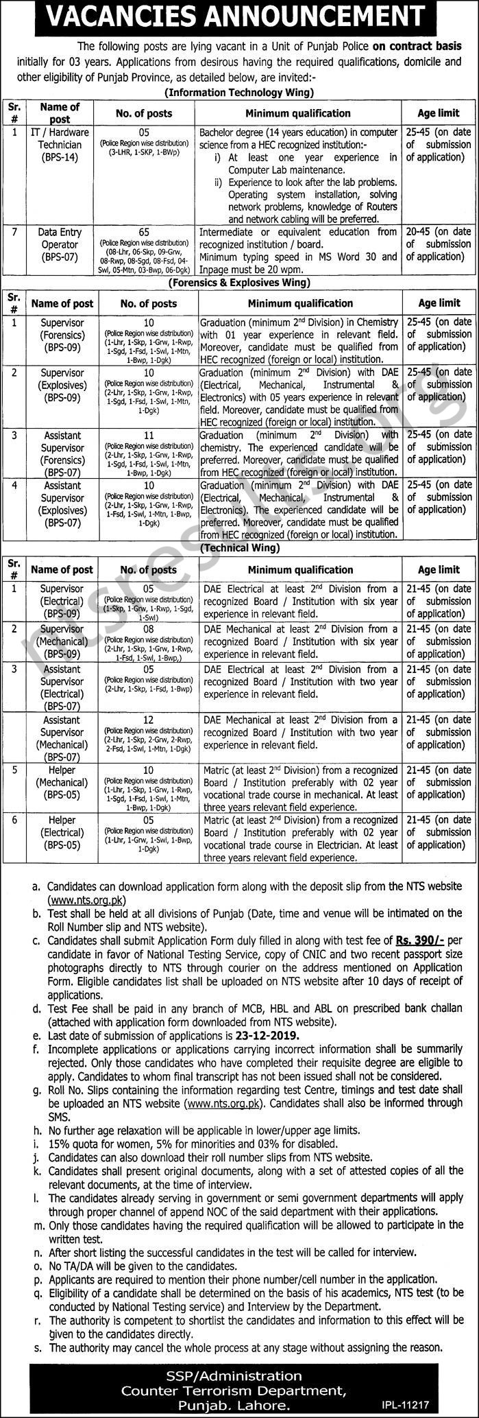 Counter Terrorism Department CTD Punjab Police Jobs Via NTS