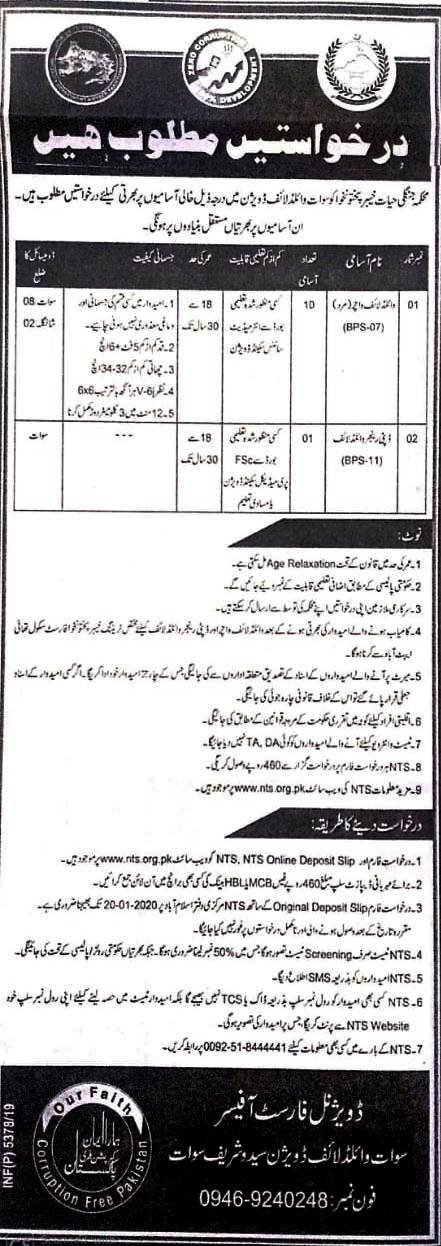 Swat Wildlife Division Jobs NTS Roll No Slip