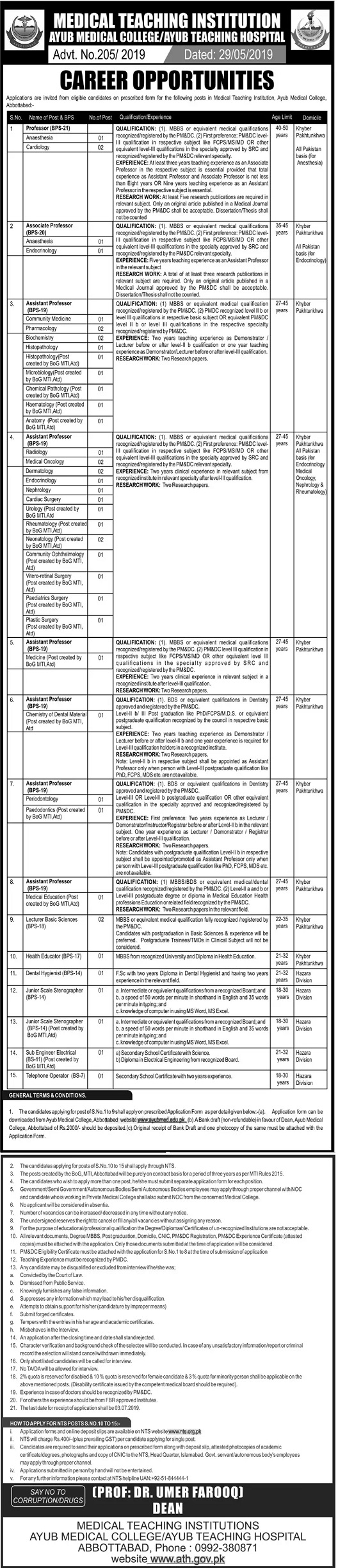 Medical Teaching Institute Ayub Medical College Jobs NTS Result