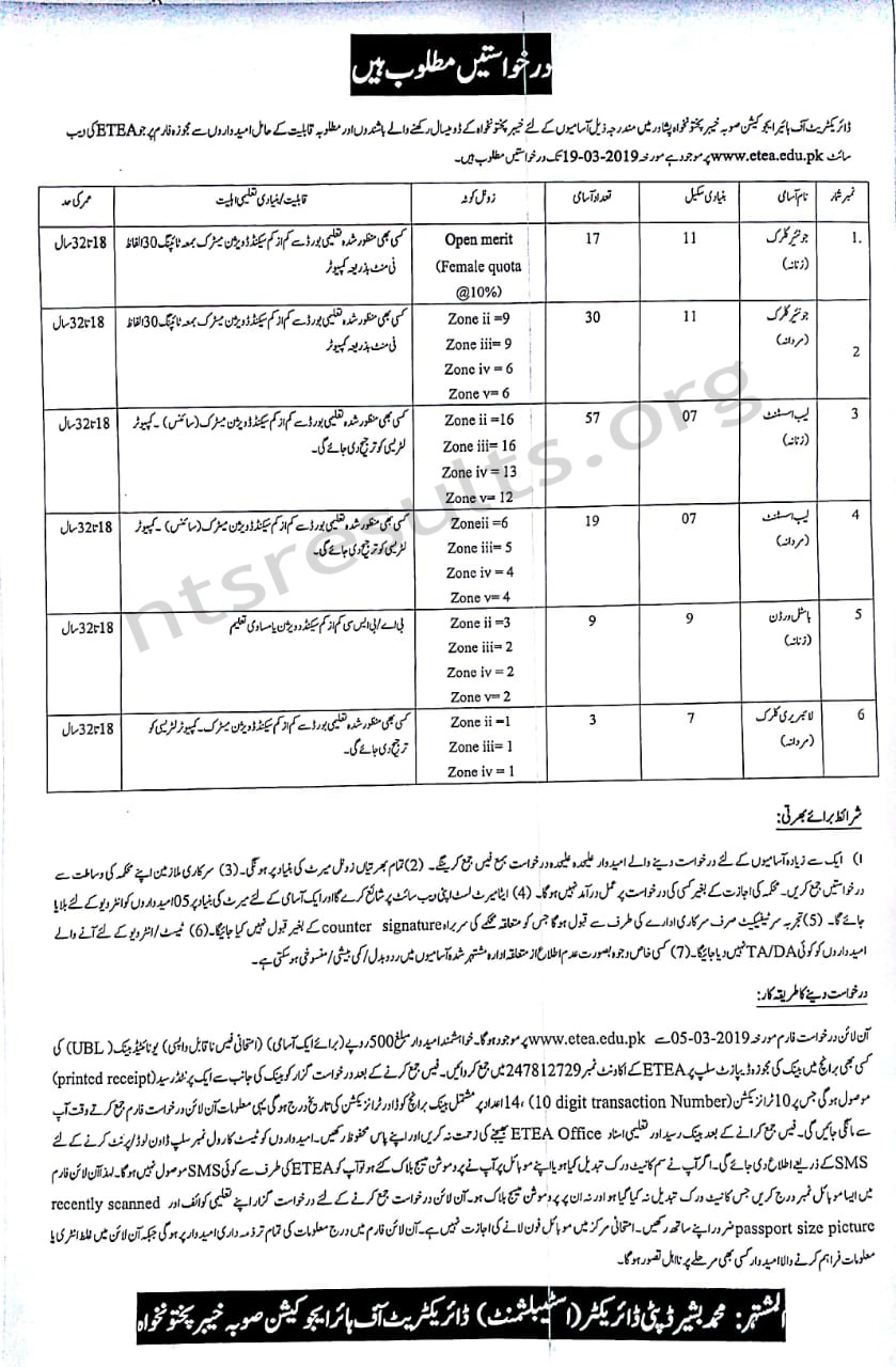 Directorate of Higher Education Junior Clerk Jobs ETEA Typing Test Result
