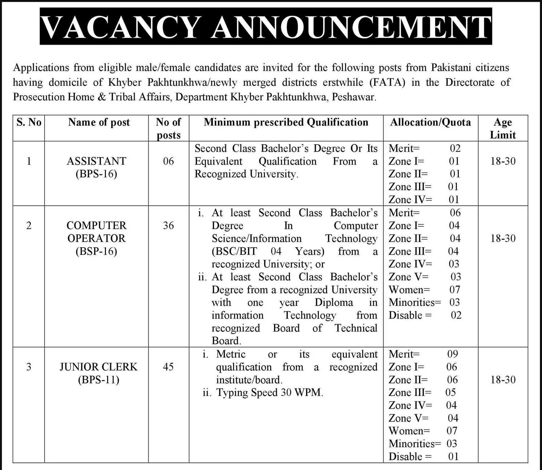 Directorate of Prosecution Home Tribal Affairs Jobs ETEA Result