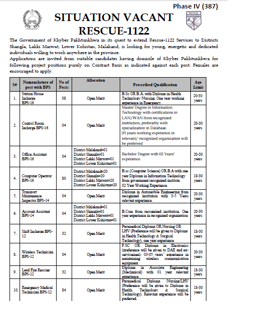 Rescue 1122 KPK Jobs PTS Result Phase 4