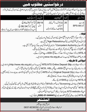 Forest Guard Mardan Forest Division Mardan Jobs NTS Result