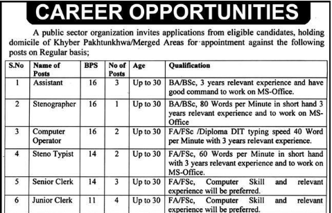 Zakat Ushr Special Education Women Empowerment Jobs ATS Result