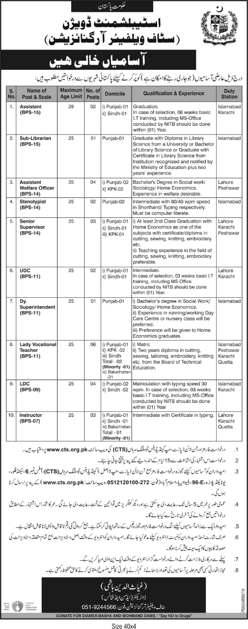 Staff Welfare Organization Establishment Division Jobs CTS Result