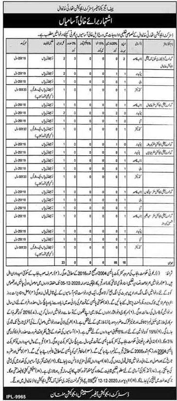 Khanewal Jobs District Education Authority