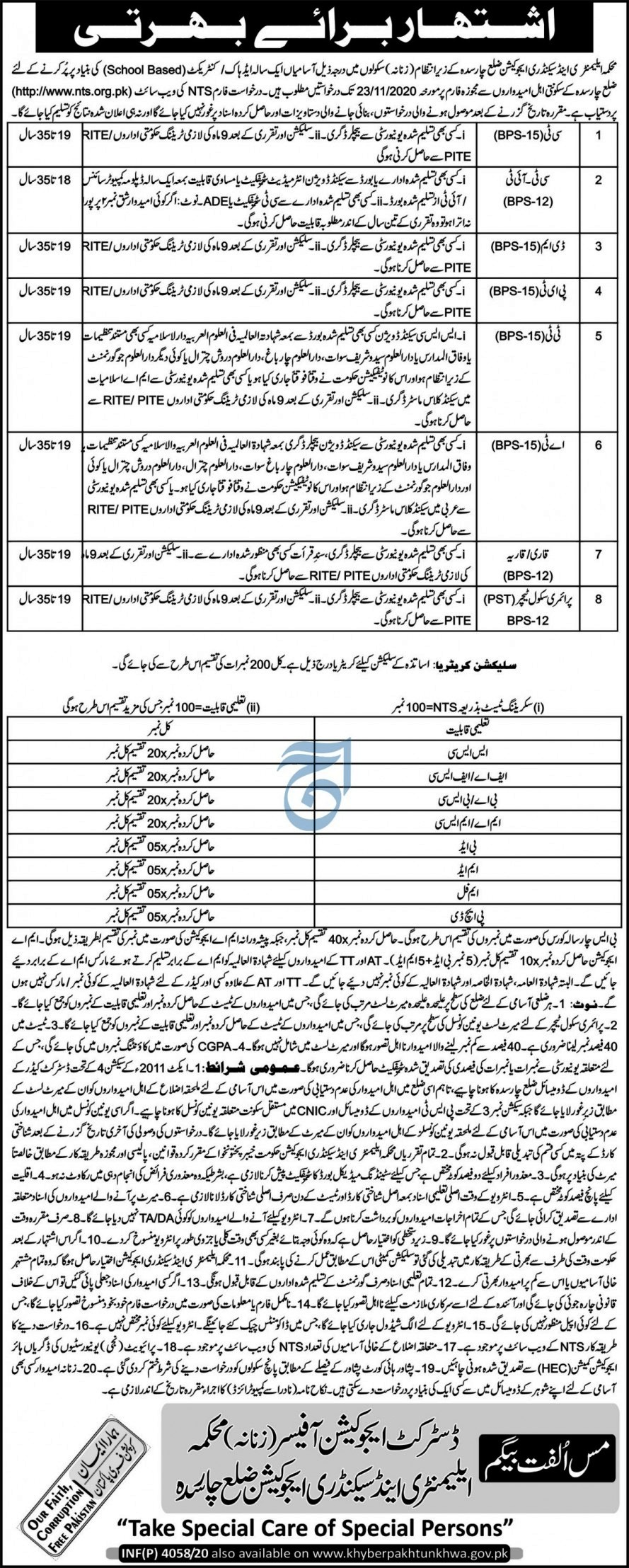 Elementary Secondary Education Charsadda Schools Jobs NTS Roll No Slip