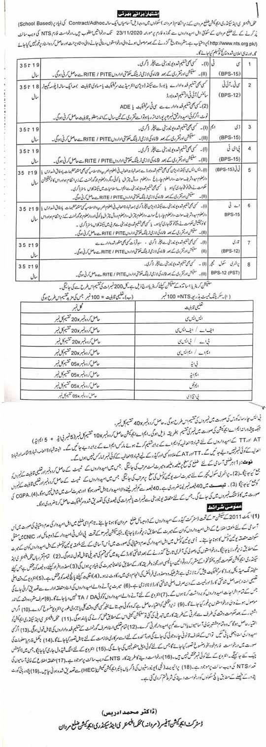 ESED District Mardan School Jobs NTS Test Roll No Slip