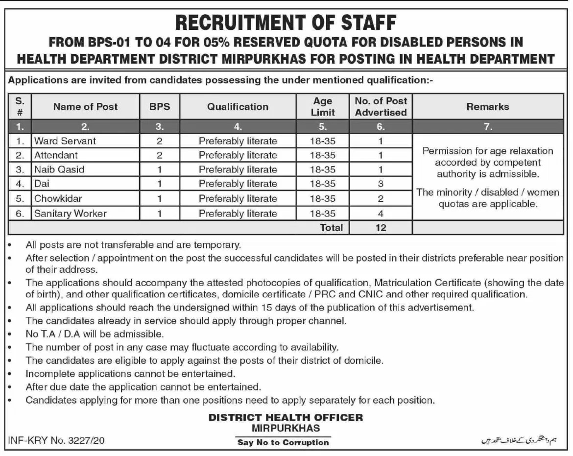 District Mirpurkhas Health Department Jobs
