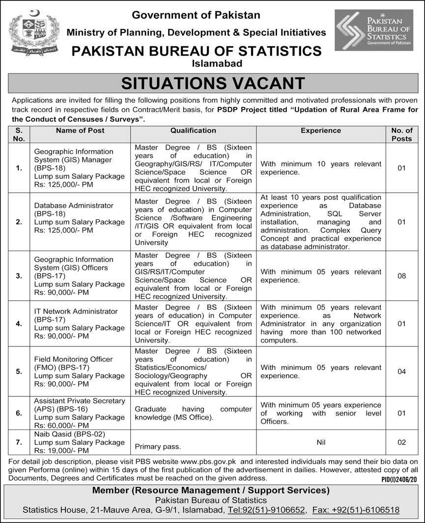 PBS Pakistan Bureau of Statistics Jobs
