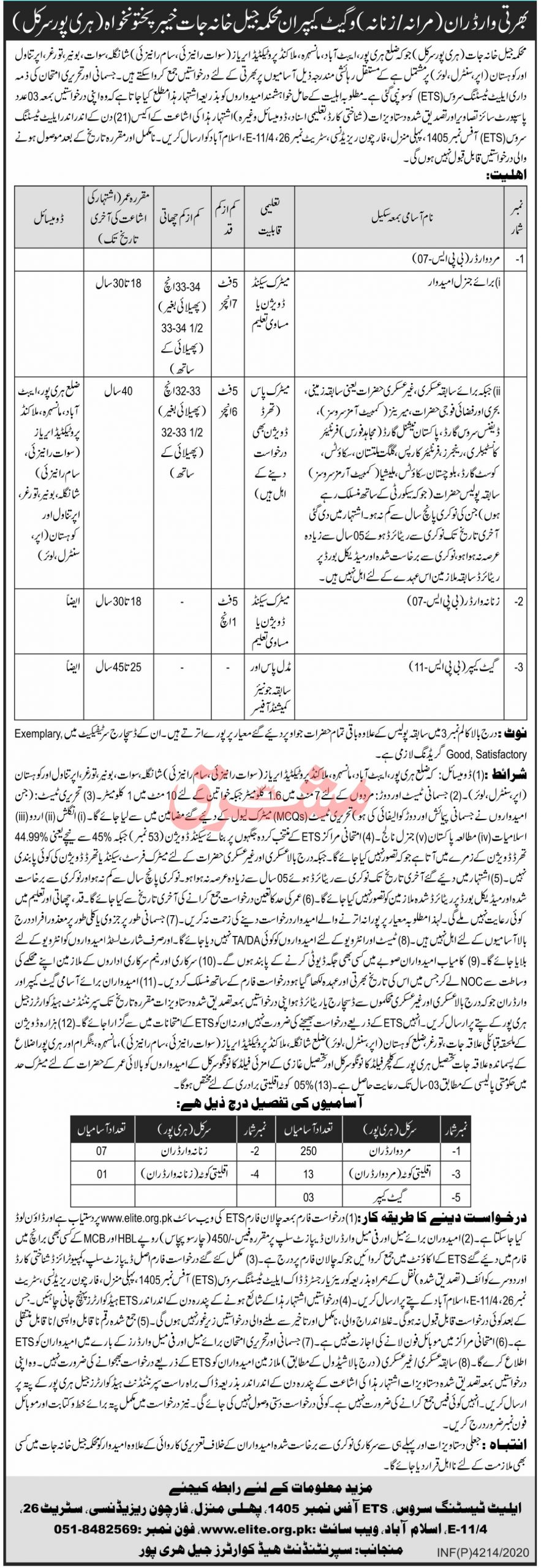 KPK Prisons Haripur Circle Warder Jobs ETS Roll No Slip