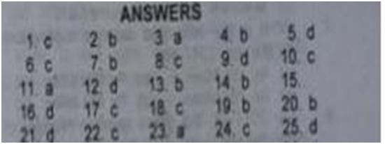 NTS MCQS Sample Papers Pakistan Economic Survey