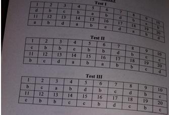 NTS English MCQS Vocabulary Test