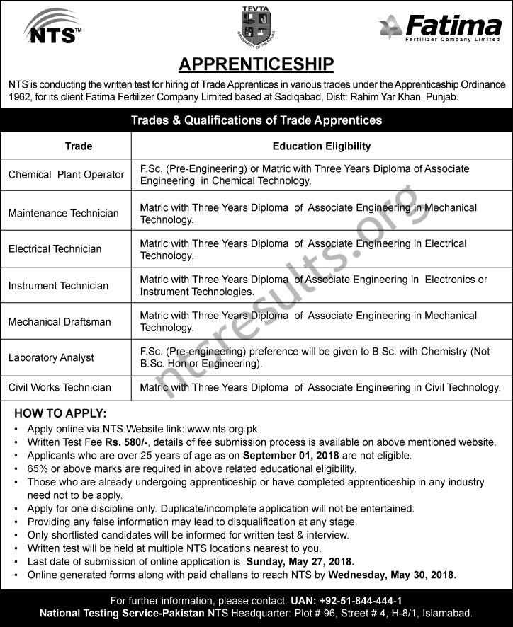 Fatima Fertilizer Company Limited Apprenticeship 2018 Jobs Via NTS
