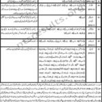 Balochistan Police Headquarters Jobs