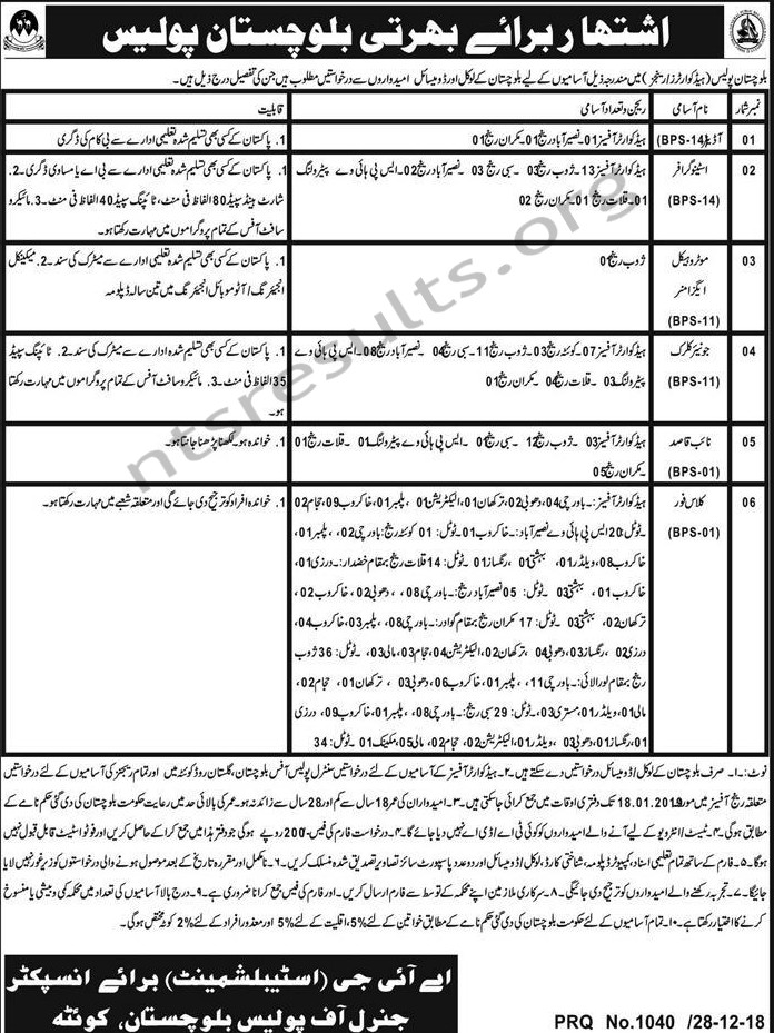 Balochistan Police Headquarters Jobs