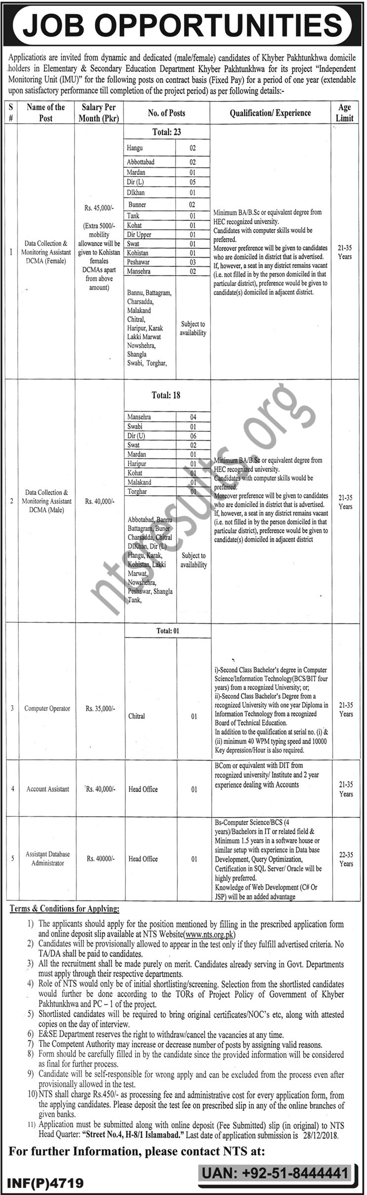 IMU Elementary Secondary Education Department KPK Jobs Via NTS