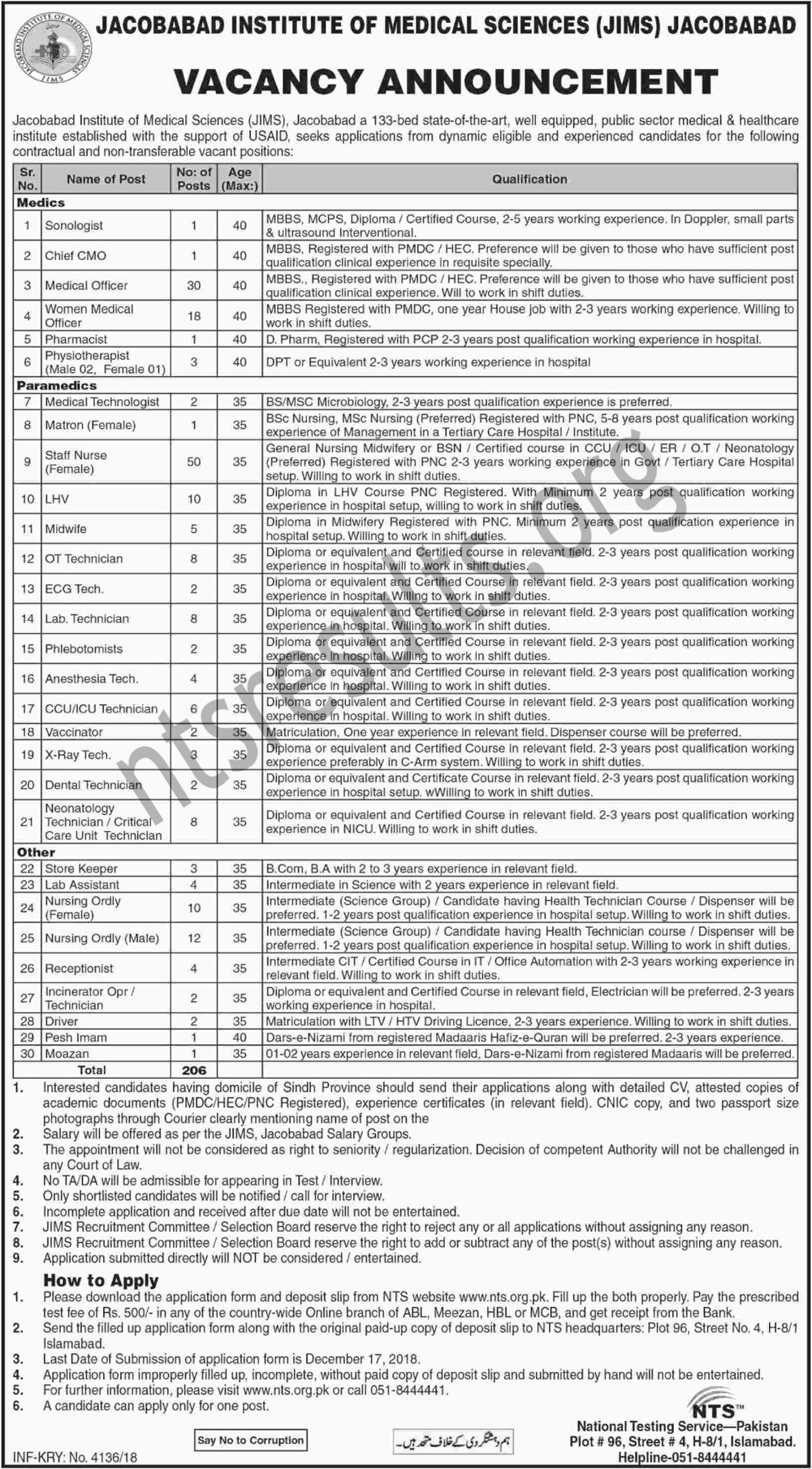 Jacobabad Institute of Medical Sciences JIMS Jobs Via NTS