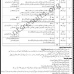 National Highway and Motorway Police NHMP Jobs