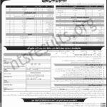 Pakistan Railway Jobs 2019 Download Application Form online