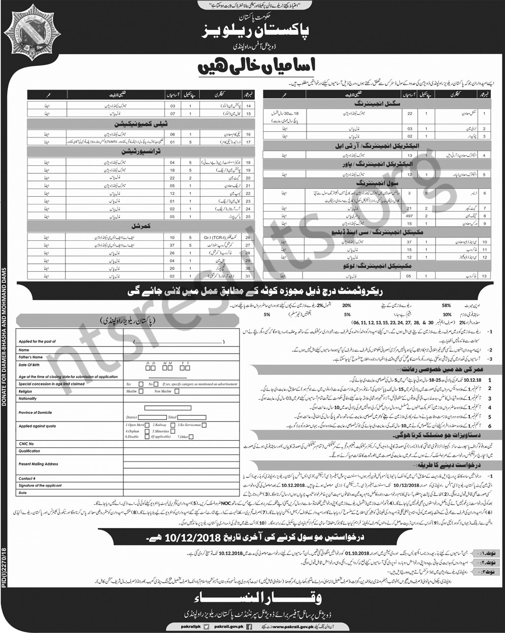 Pakistan Railway Jobs 2019 Download Application Form online