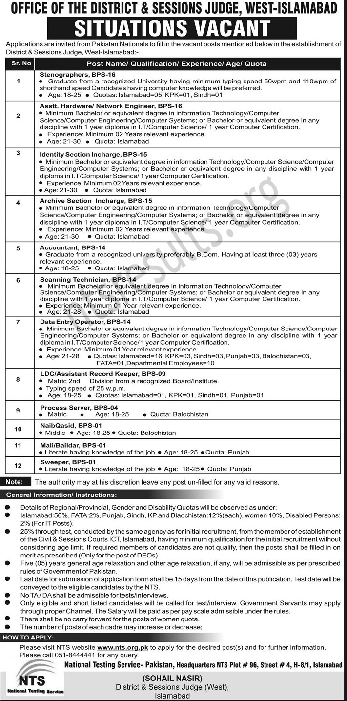District Sessions Judge Office Islamabad West Jobs Via NTS