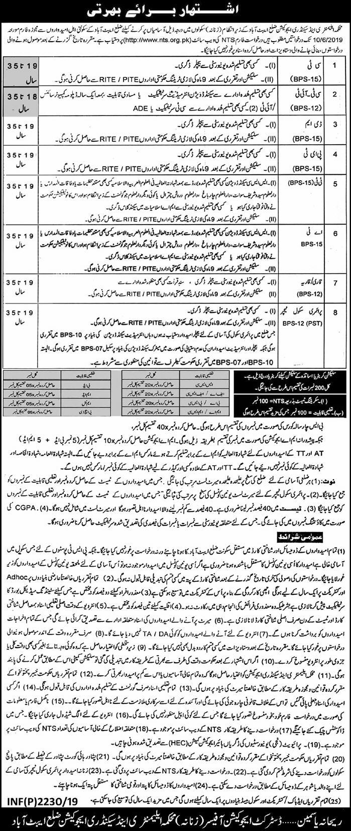 Elementary Secondary Education Department KPK Educator Jobs Via NTS
