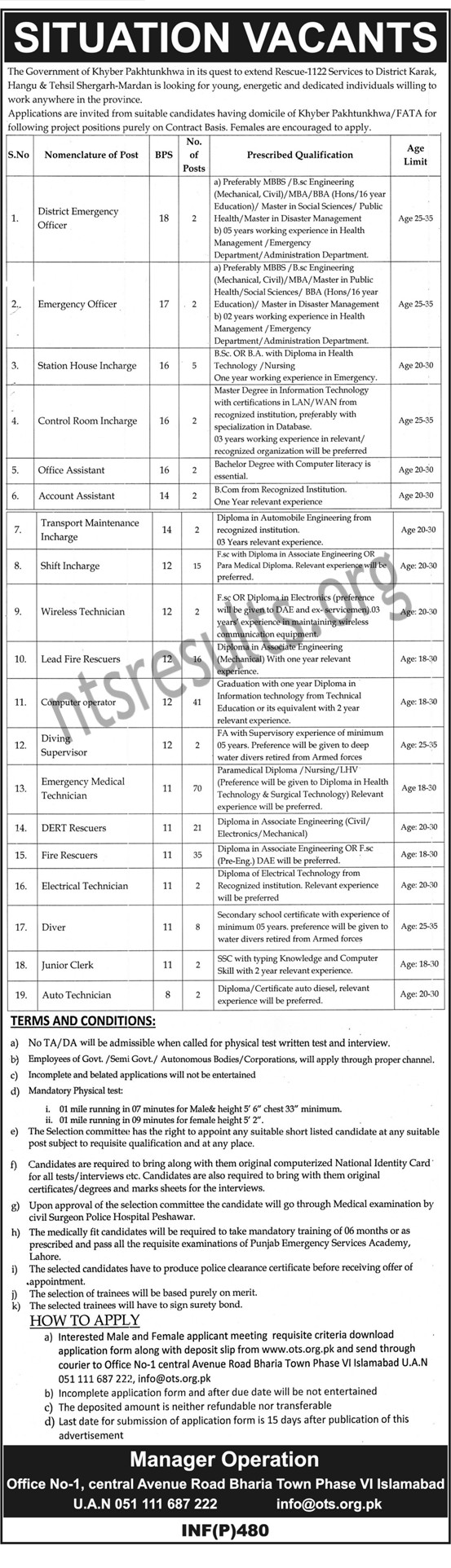 KPK Rescue 1122 Jobs Via OTS