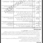 National Highway and Motorway Police NHMP Jobs 2019 Via PTS