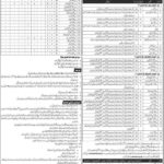 Pakistan Railway Jobs PTS Test Roll No Slip